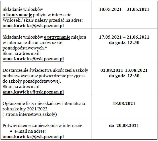 internat ZSK terminy